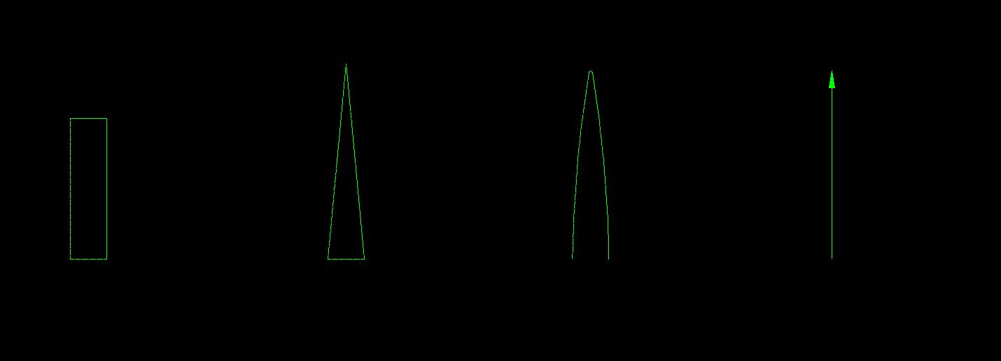形状不同而冲量相同的各种窄脉冲
