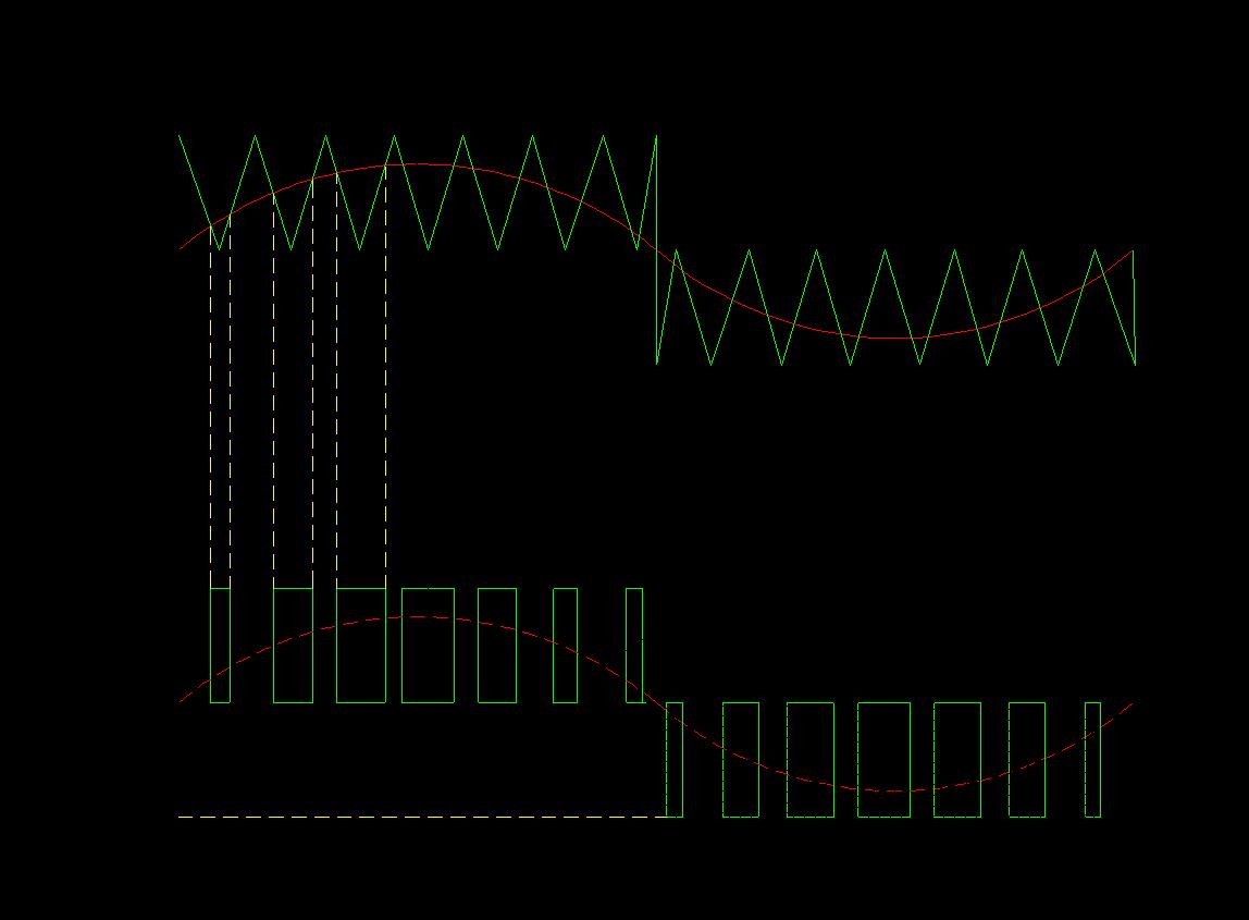 单极性SPWM控制方式波形